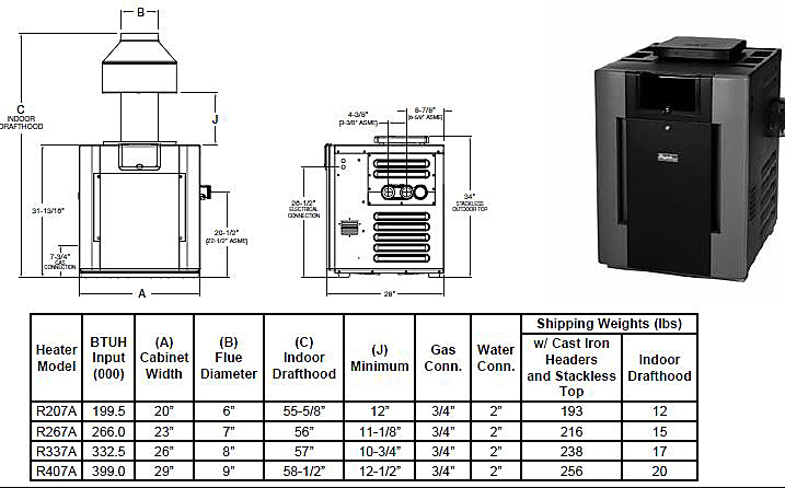Raypak gemini pool heater manual