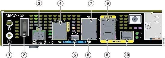 Cisco isr 4351 configuration guide