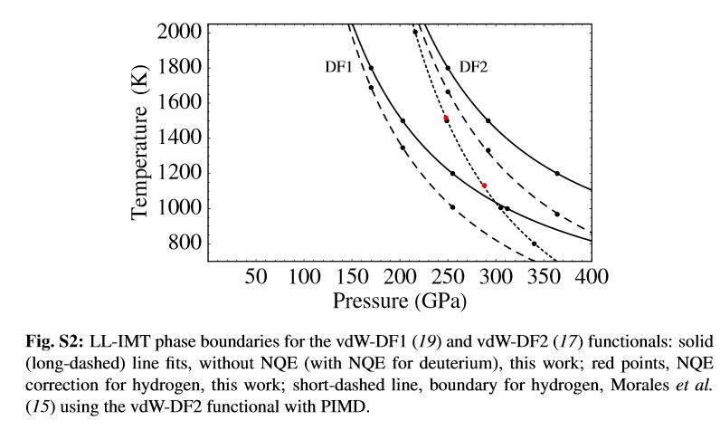 Frackin universe how to get liquid deuterium