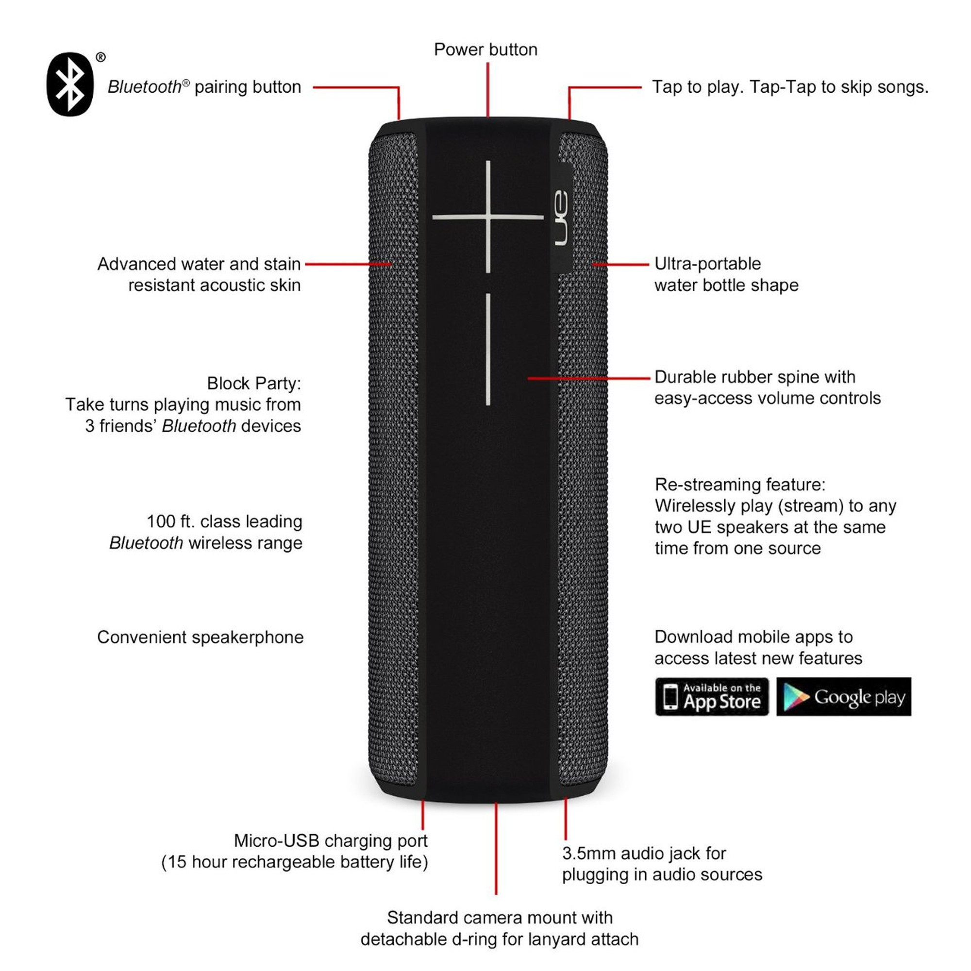 ue megaboom instruction manual