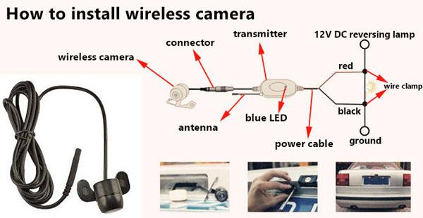 wireless rear view camera installation instructions