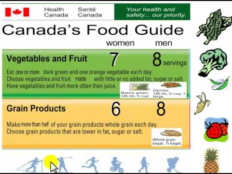 Canada food guide video for kids