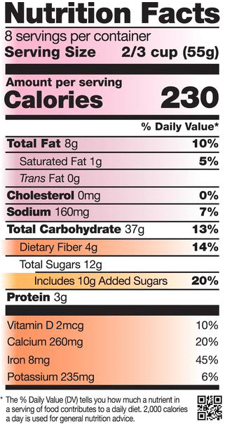 Village inn nutrition facts pdf