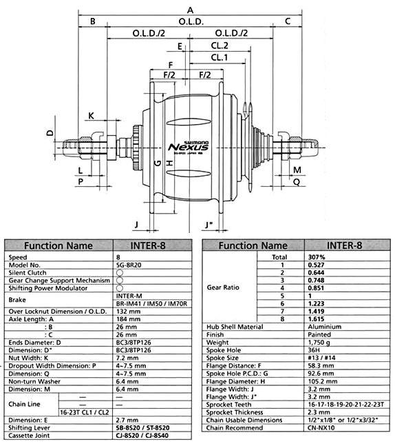 shimano nexus 3 speed manual