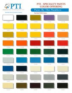 Dupont imron color chart pdf
