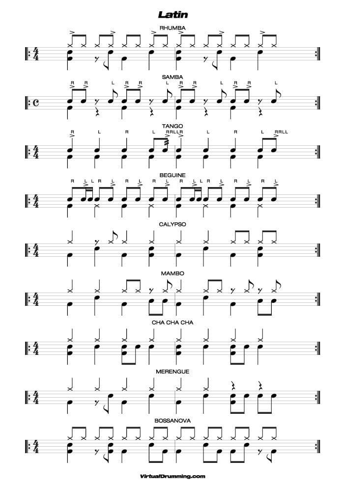 Indian rhythms for drumset pdf