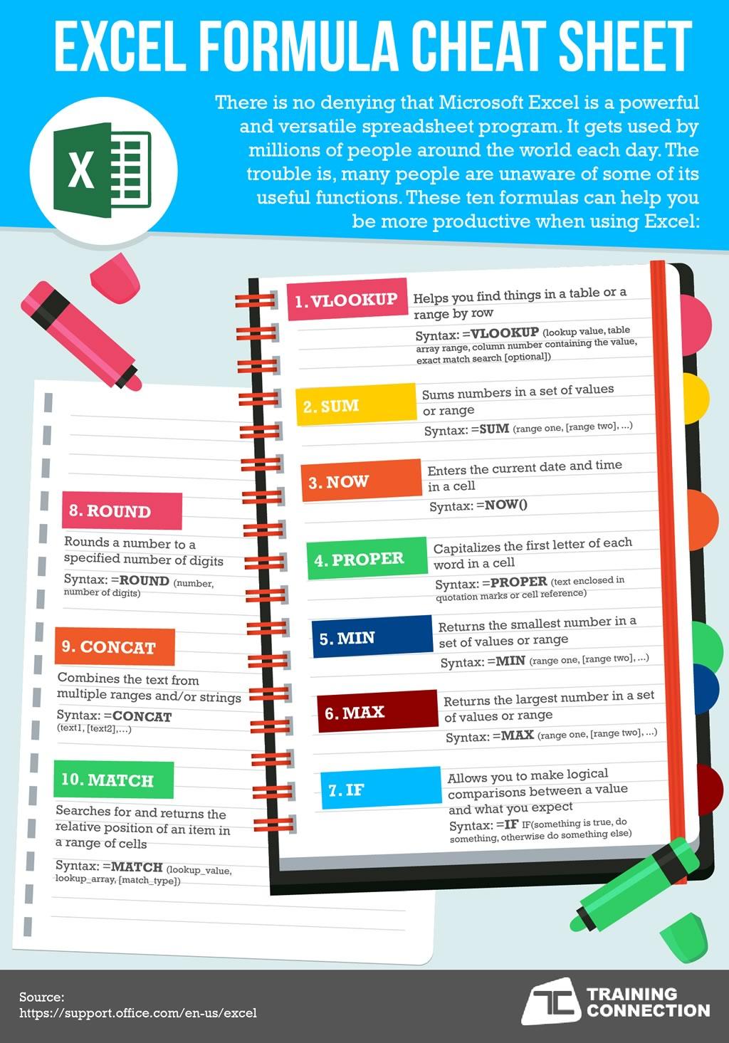 Excel 2013 formula cheat sheet pdf