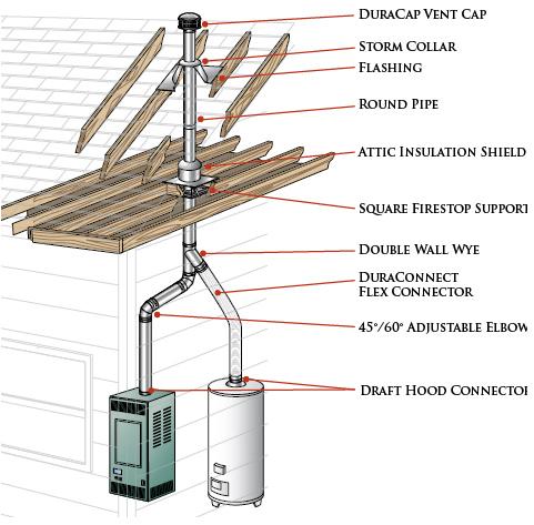 b vent installation instructions