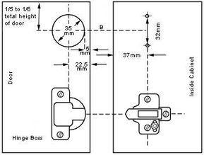 blum inset hinge installation instructions