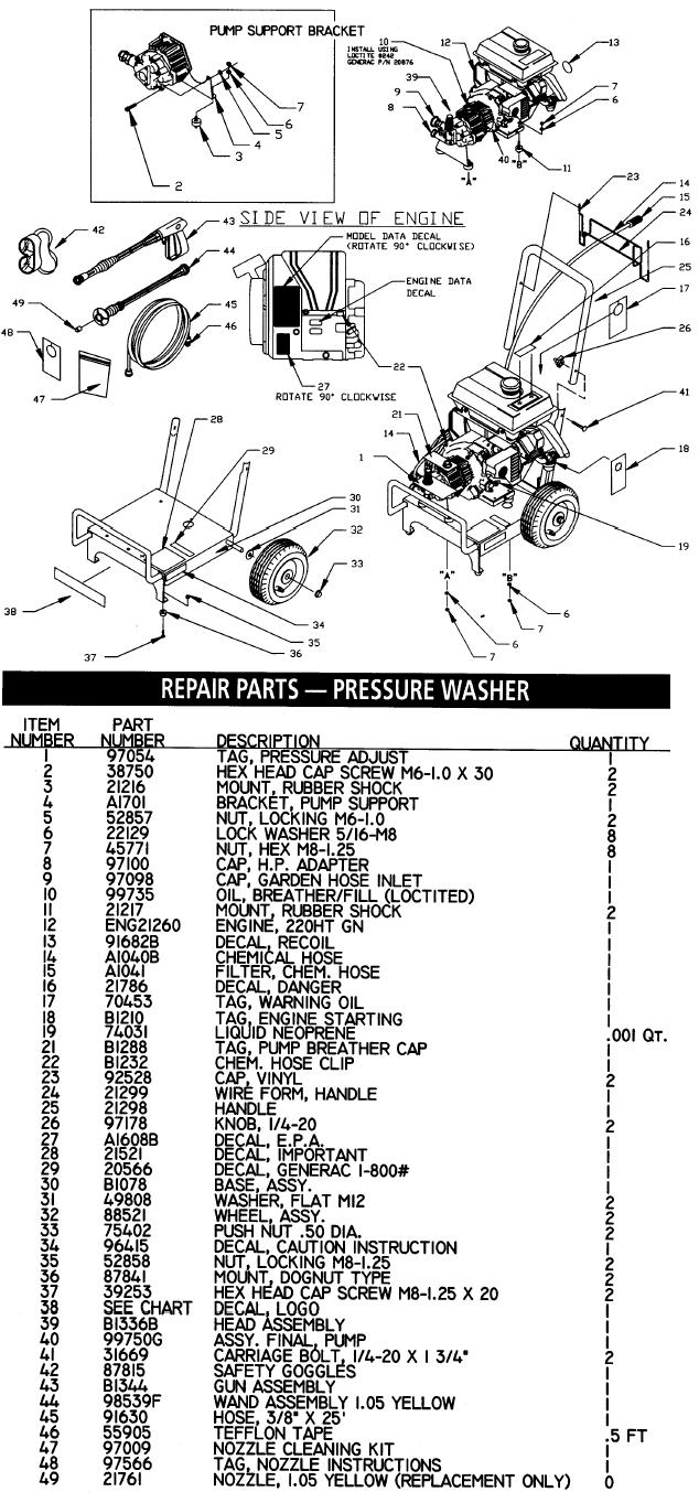 generac pressure washer parts manual