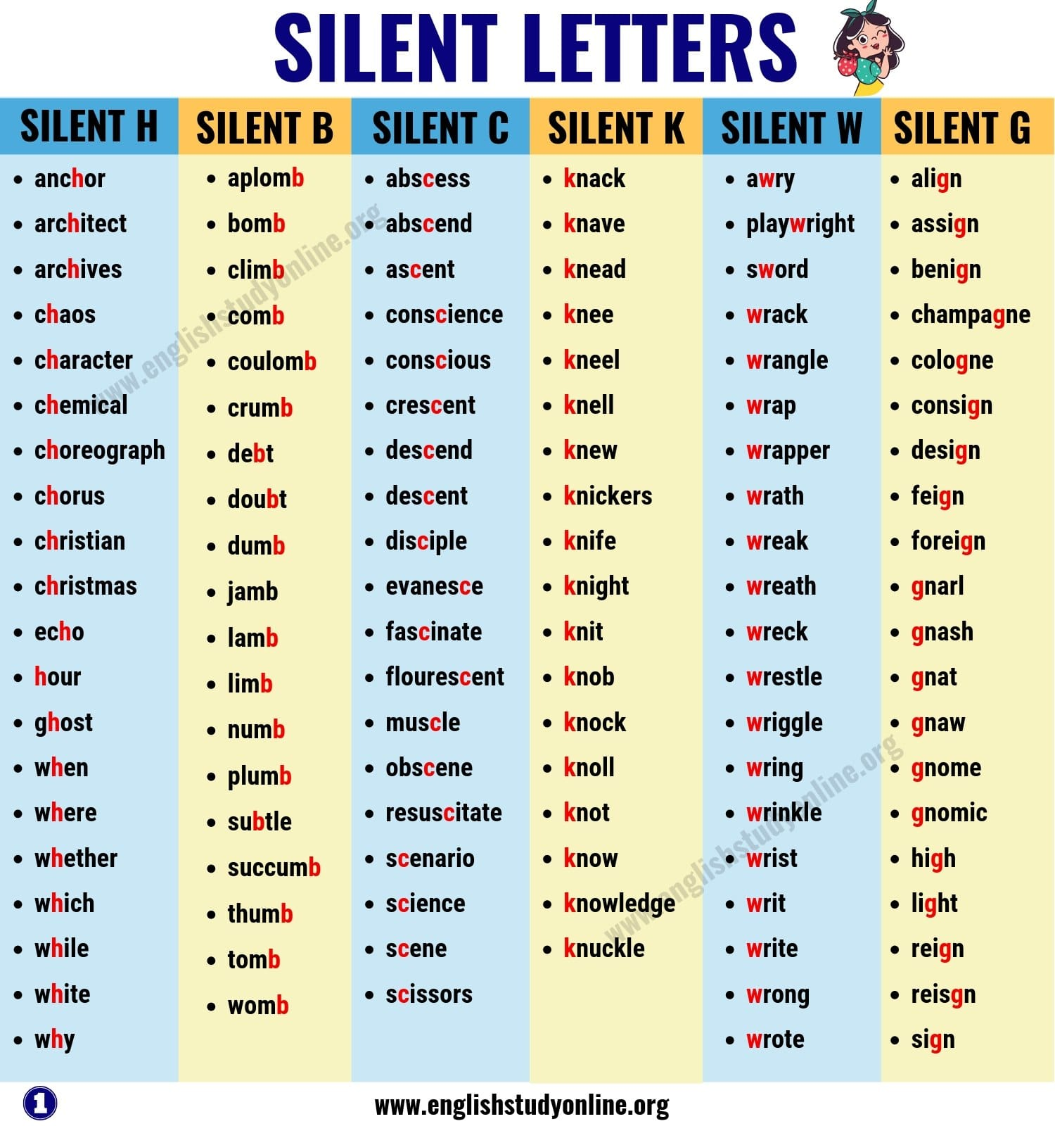 List of words with silent letters pdf