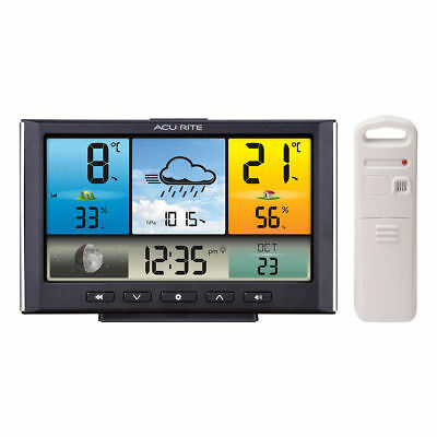 maplin weather station instructions n96gy