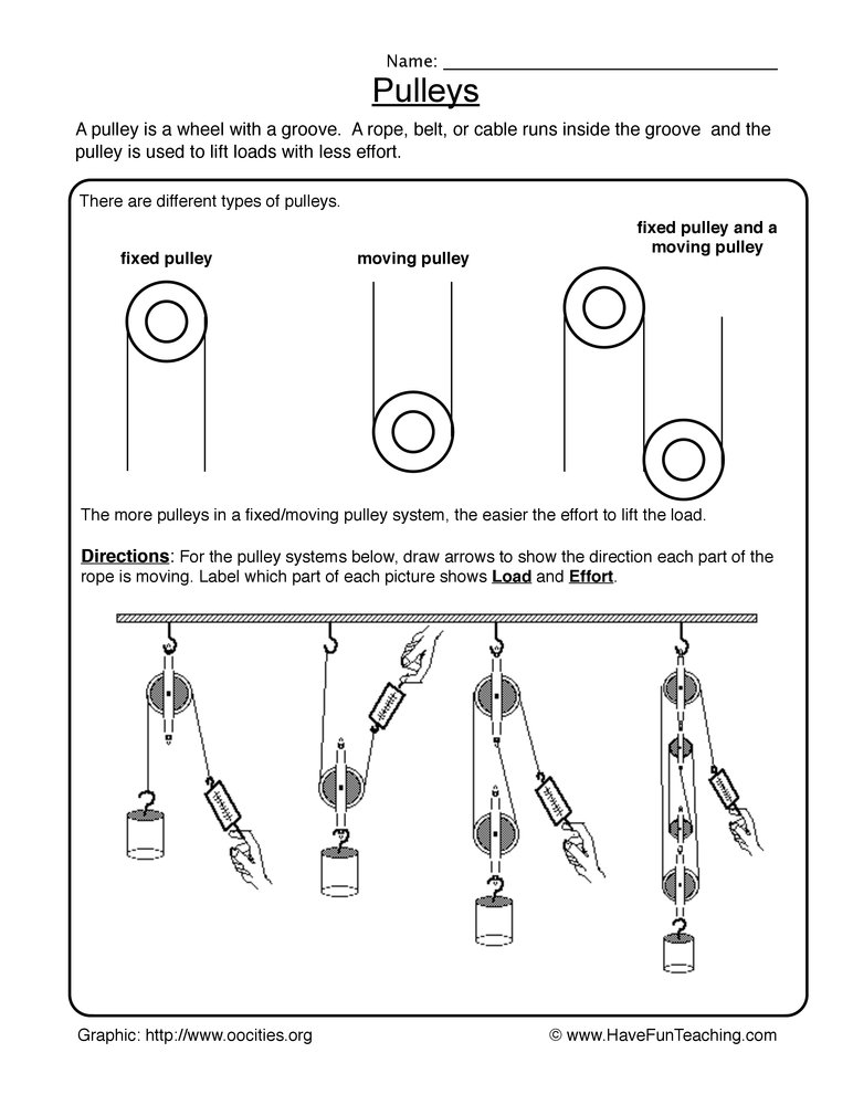Name the parts of a rope pdf