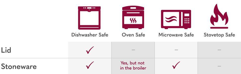 ronson slow cooker settings manual