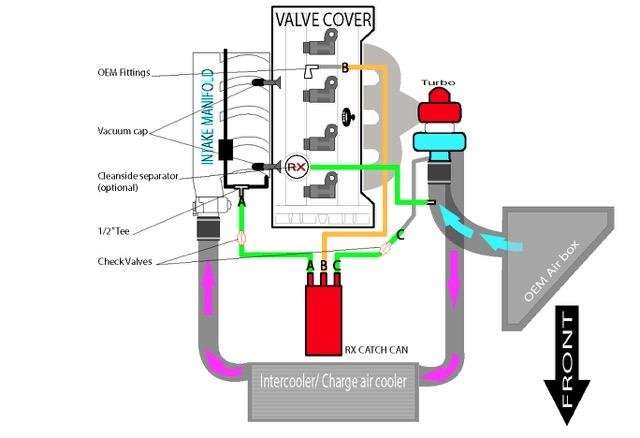taurus pressure cleaner instructions