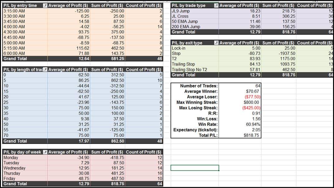 Traders guns and money pdf free download